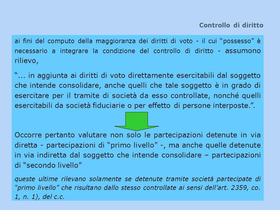 Controllo di diritto ai fini del computo della maggioranza dei diritti di voto - il cui possesso è necessario a integrare la condizione del controllo