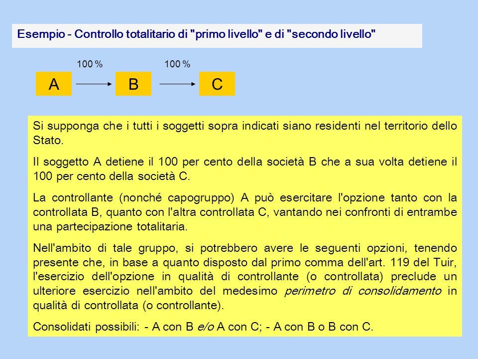 ACB 100 % Si supponga che i tutti i soggetti sopra indicati siano residenti nel territorio dello Stato. Il soggetto A detiene il 100 per cento della s