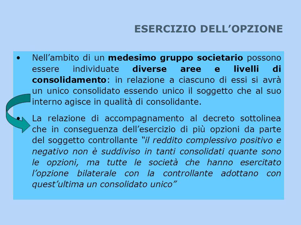 ESERCIZIO DELLOPZIONE Nellambito di un medesimo gruppo societario possono essere individuate diverse aree e livelli di consolidamento: in relazione a