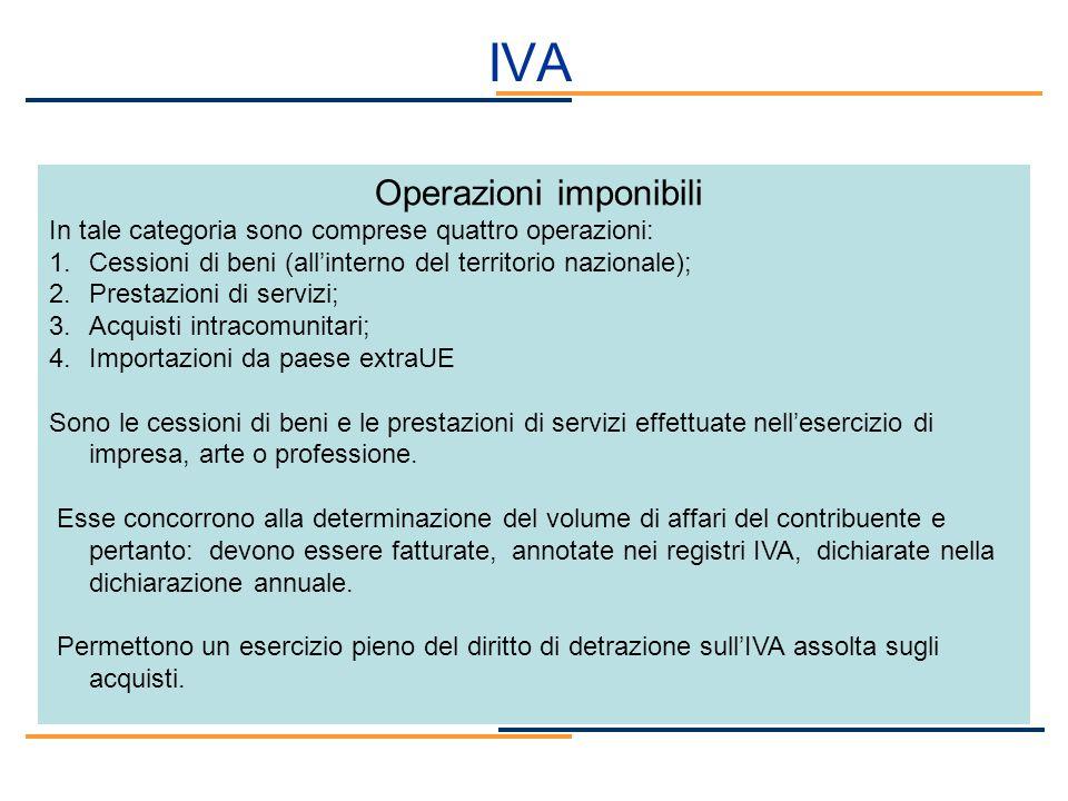 IVA Operazioni imponibili In tale categoria sono comprese quattro operazioni: 1.Cessioni di beni (allinterno del territorio nazionale); 2.Prestazioni