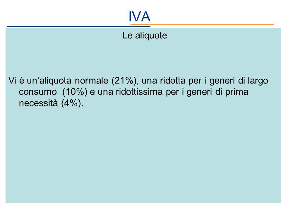 IVA Le aliquote Vi è unaliquota normale (21%), una ridotta per i generi di largo consumo (10%) e una ridottissima per i generi di prima necessità (4%)