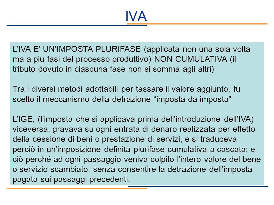 IVA LIVA E UNIMPOSTA PLURIFASE (applicata non una sola volta ma a più fasi del processo produttivo) NON CUMULATIVA (il tributo dovuto in ciascuna fase