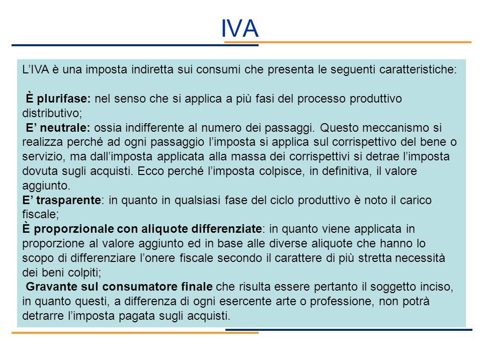 IVA LIVA è una imposta indiretta sui consumi che presenta le seguenti caratteristiche: È plurifase: nel senso che si applica a più fasi del processo p