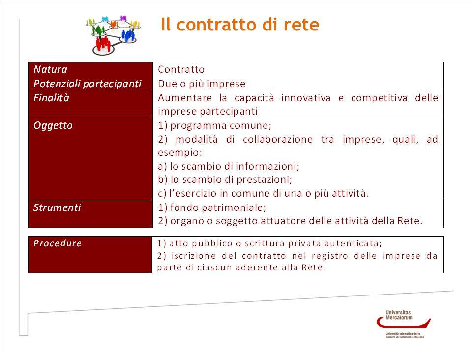 Il contratto di rete