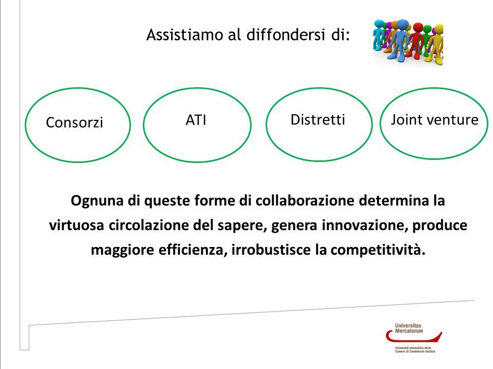 Ognuna di queste forme di collaborazione determina la virtuosa circolazione del sapere, genera innovazione, produce maggiore efficienza, irrobustisce