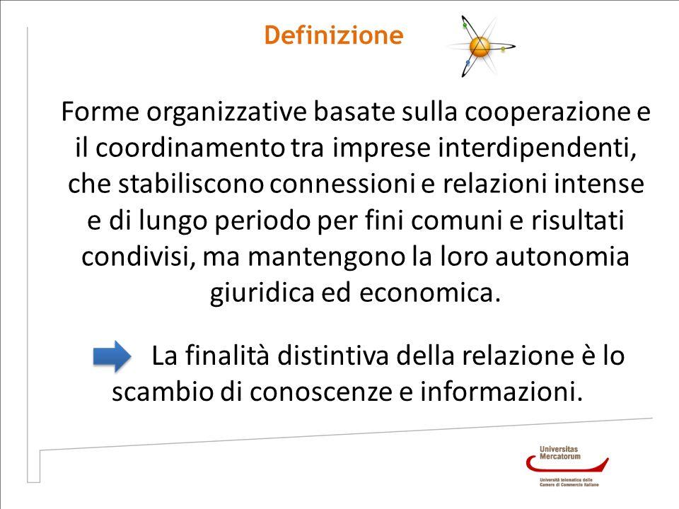 Definizione Forme organizzative basate sulla cooperazione e il coordinamento tra imprese interdipendenti, che stabiliscono connessioni e relazioni int