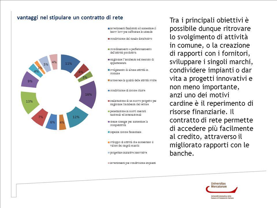 Tra i principali obiettivi è possibile dunque ritrovare lo svolgimento di attività in comune, o la creazione di rapporti con i fornitori, sviluppare i