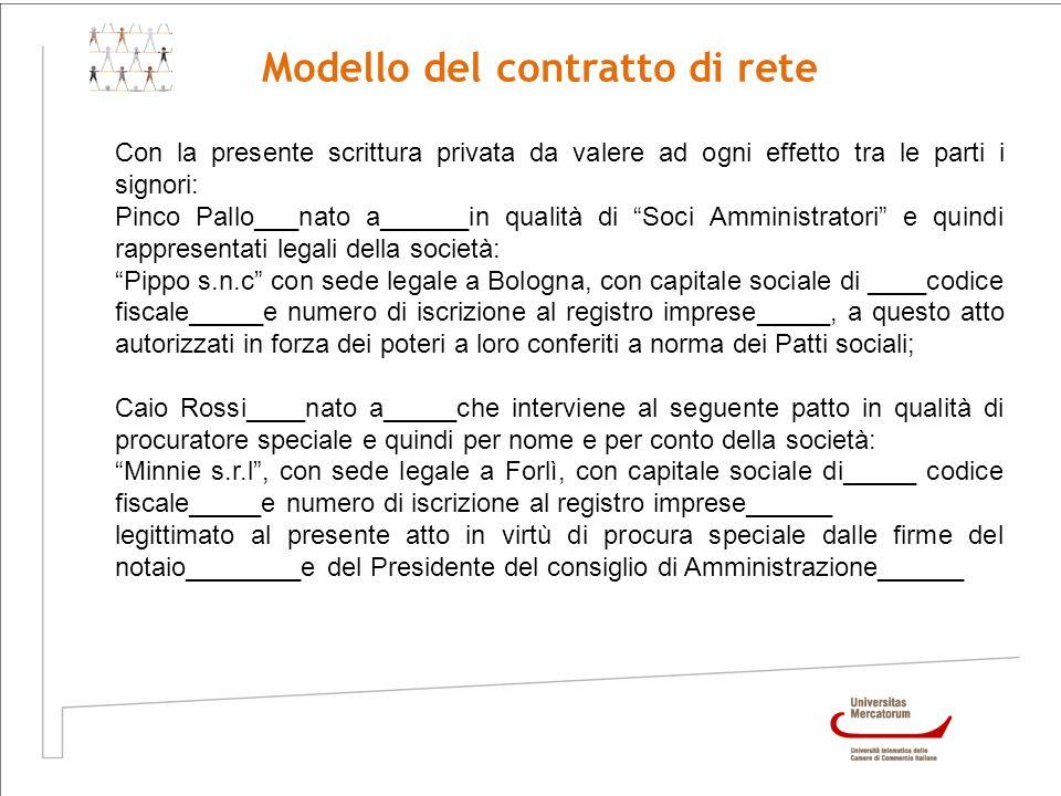 Modello del contratto di rete Con la presente scrittura privata da valere ad ogni effetto tra le parti i signori: Pinco Pallo___nato a______in qualità
