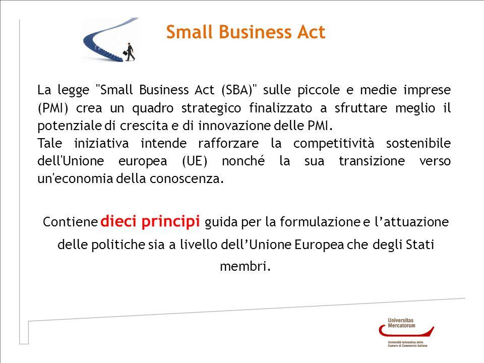 Small Business Act La legge