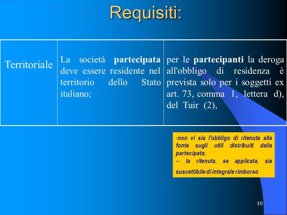 10Requisiti: Territoriale La società partecipata deve essere residente nel territorio dello Stato italiano; per le partecipanti la deroga all obbligo di residenza è prevista solo per i soggetti ex art.