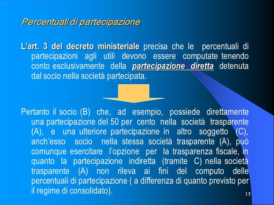 15 Percentuali di partecipazione Lart. 3 del decreto ministeriale partecipazione diretta Lart. 3 del decreto ministeriale precisa che le percentuali d