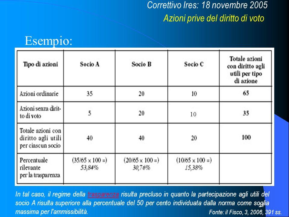 27 Esempio: Correttivo Ires: 18 novembre 2005 Azioni prive del diritto di voto In tal caso, il regime della trasparenza risulta precluso in quanto la