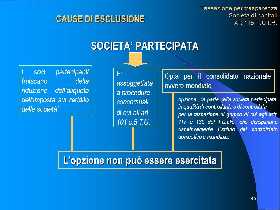 35 SOCIETA PARTECIPATA Tassazione per trasparenza Società di capitali Art.115 T.U.I.R. Opta per il consolidato nazionale ovvero mondiale Lopzione non