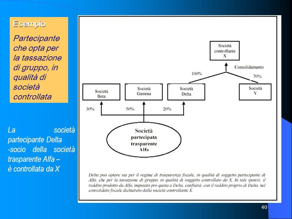 40 Esempio Partecipante che opta per la tassazione di gruppo, in qualità di società controllata La società partecipante Delta - socio della società trasparente Alfa – è controllata da X