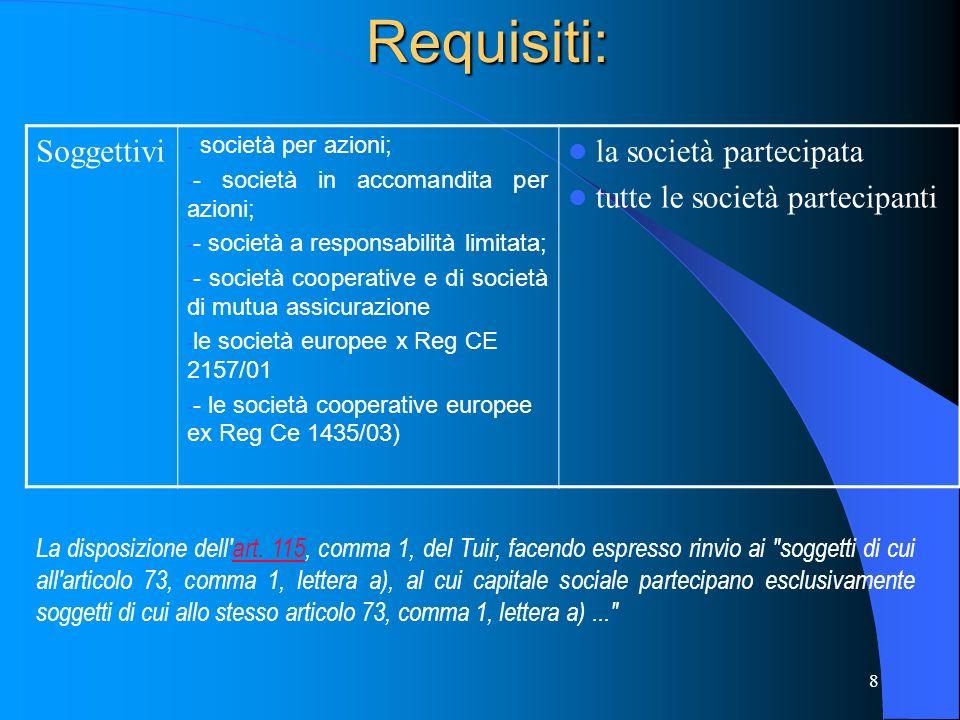 8Requisiti: Soggettivi - società per azioni; - - società in accomandita per azioni; - - società a responsabilità limitata; - - società cooperative e d