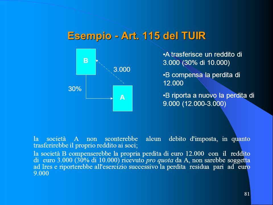 81 Esempio - Art. 115 del TUIR la società A non sconterebbe alcun debito d'imposta, in quanto trasferirebbe il proprio reddito ai soci; la società B c