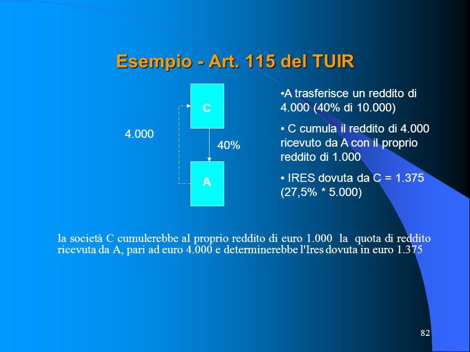 82 Esempio - Art. 115 del TUIR la società C cumulerebbe al proprio reddito di euro 1.000 la quota di reddito ricevuta da A, pari ad euro 4.000 e deter