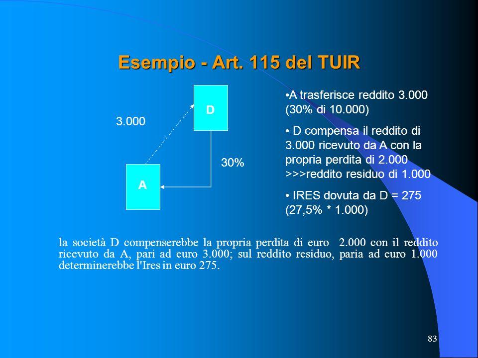 83 Esempio - Art. 115 del TUIR la società D compenserebbe la propria perdita di euro 2.000 con il reddito ricevuto da A, pari ad euro 3.000; sul reddi