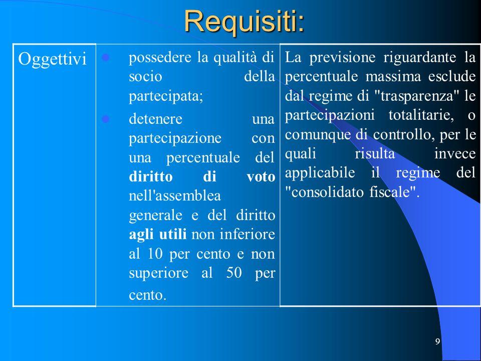 9Requisiti: Oggettivi possedere la qualità di socio della partecipata; detenere una partecipazione con una percentuale del diritto di voto nell assemblea generale e del diritto agli utili non inferiore al 10 per cento e non superiore al 50 per cento.