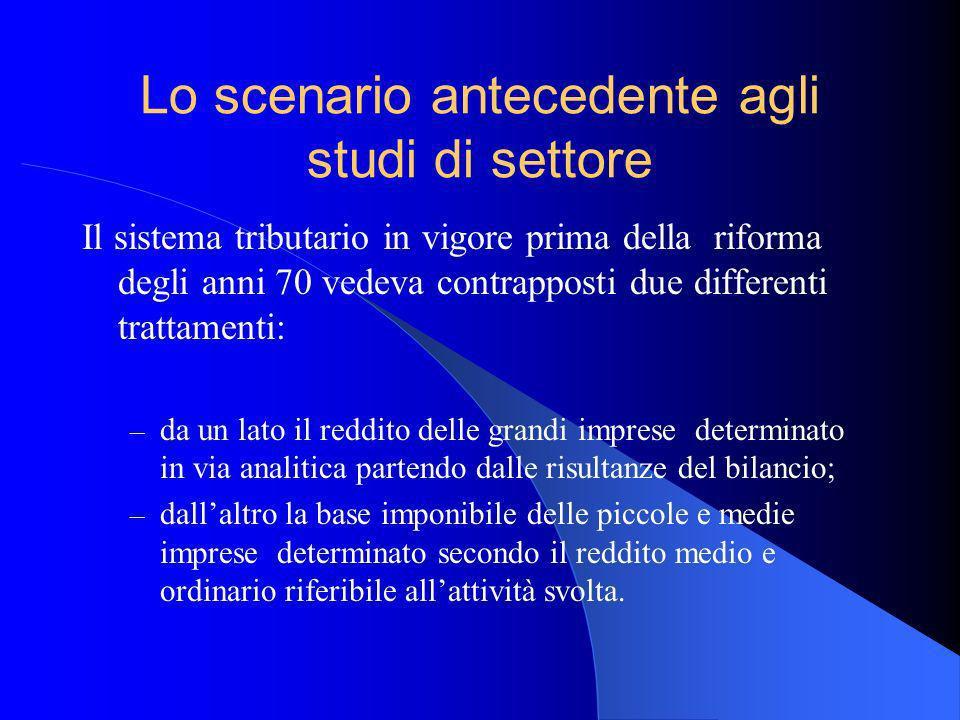 Laccertamento da studi di settore: art.10 L. 146/1998 Ai sensi del comma 4 bis dellart.