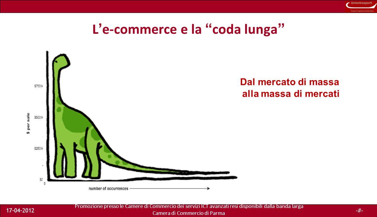 Promozione presso le Camere di Commercio dei servizi ICT avanzati resi disponibili dalla banda larga Camera di Commercio di Parma 17-04-20124 Le-commerce e la coda lunga Dal mercato di massa alla massa di mercati