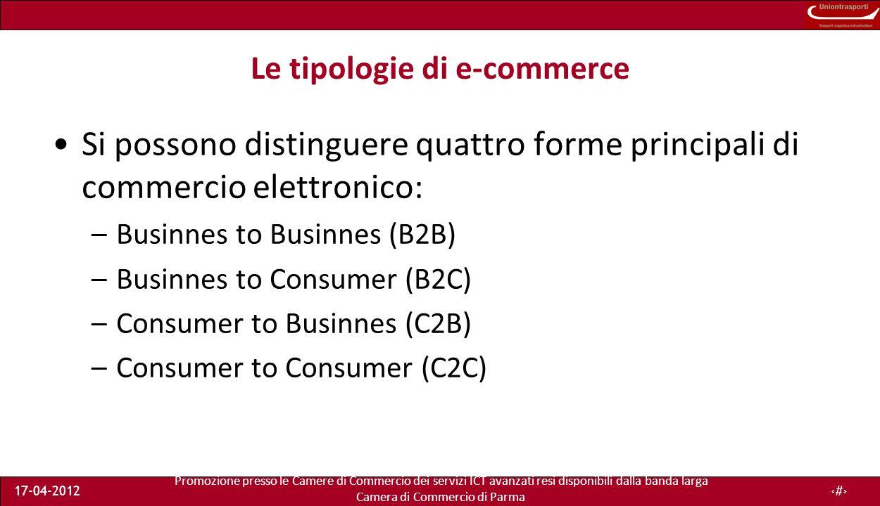 Promozione presso le Camere di Commercio dei servizi ICT avanzati resi disponibili dalla banda larga Camera di Commercio di Parma 17-04-20126 Le tipologie di e-commerce Si possono distinguere quattro forme principali di commercio elettronico: –Businnes to Businnes (B2B) –Businnes to Consumer (B2C) –Consumer to Businnes (C2B) –Consumer to Consumer (C2C)