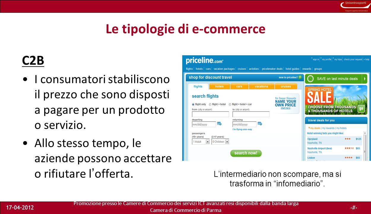 Promozione presso le Camere di Commercio dei servizi ICT avanzati resi disponibili dalla banda larga Camera di Commercio di Parma 17-04-20129 Le tipologie di e-commerce C2B I consumatori stabiliscono il prezzo che sono disposti a pagare per un prodotto o servizio.
