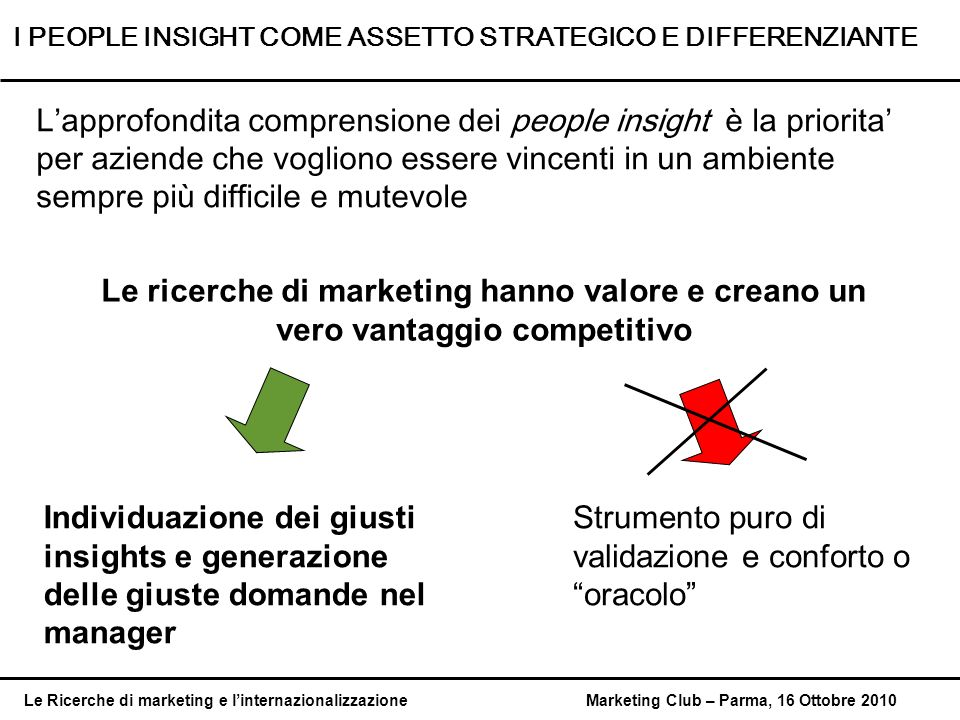 Le Ricerche di marketing e linternazionalizzazione Marketing Club – Parma, 16 Ottobre 2010 I PEOPLE INSIGHT COME ASSETTO STRATEGICO E DIFFERENZIANTE L