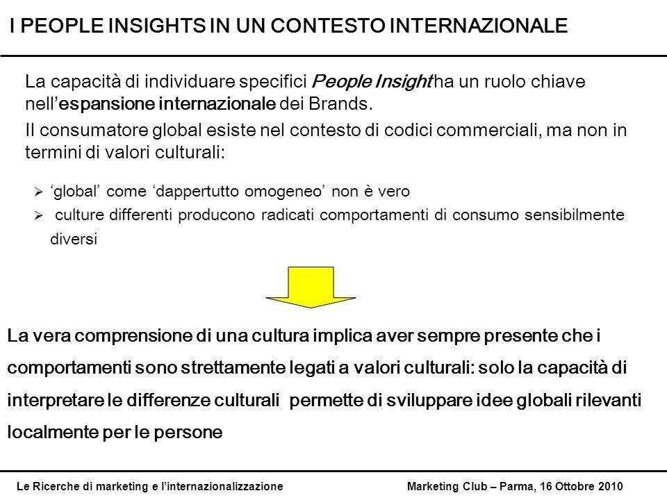 Le Ricerche di marketing e linternazionalizzazione Marketing Club – Parma, 16 Ottobre 2010 I PEOPLE INSIGHTS IN UN CONTESTO INTERNAZIONALE La capacità di individuare specifici People Insight ha un ruolo chiave nellespansione internazionale dei Brands.