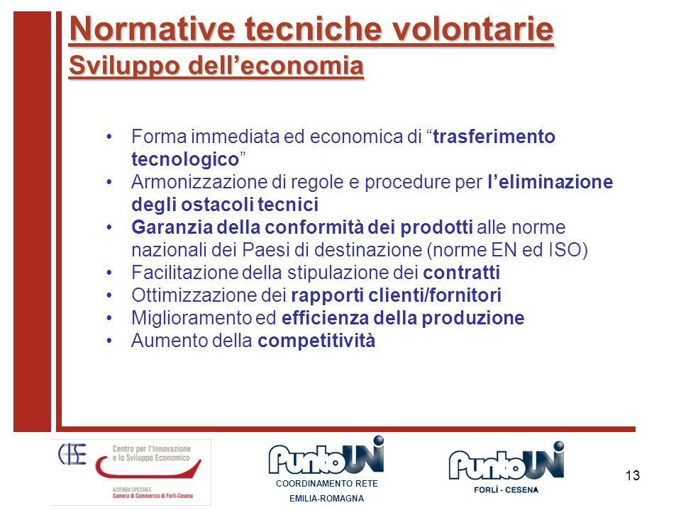 13 Normative tecniche volontarie Sviluppo delleconomia Forma immediata ed economica di trasferimento tecnologico Armonizzazione di regole e procedure