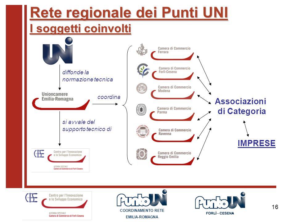 16 Rete regionale dei Punti UNI I soggetti coinvolti Associazioni di Categoria diffonde la normazione tecnica si avvale del supporto tecnico di coordi