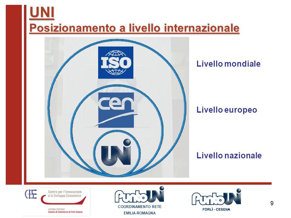 9 UNI Posizionamento a livello internazionale Livello nazionale Livello europeo Livello mondiale COORDINAMENTO RETE EMILIA-ROMAGNA