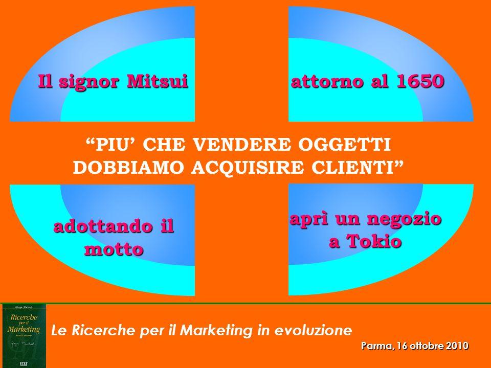 Le Ricerche per il Marketing in evoluzione Parma, 16 ottobre 2010 PIU CHE VENDERE OGGETTI DOBBIAMO ACQUISIRE CLIENTI Il signor Mitsui attorno al 1650