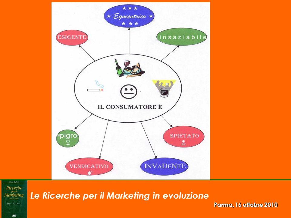 Le Ricerche per il Marketing in evoluzione Parma, 16 ottobre 2010 AlbergolussoVolo low cost GriffeMercatino Comportamenti multistile