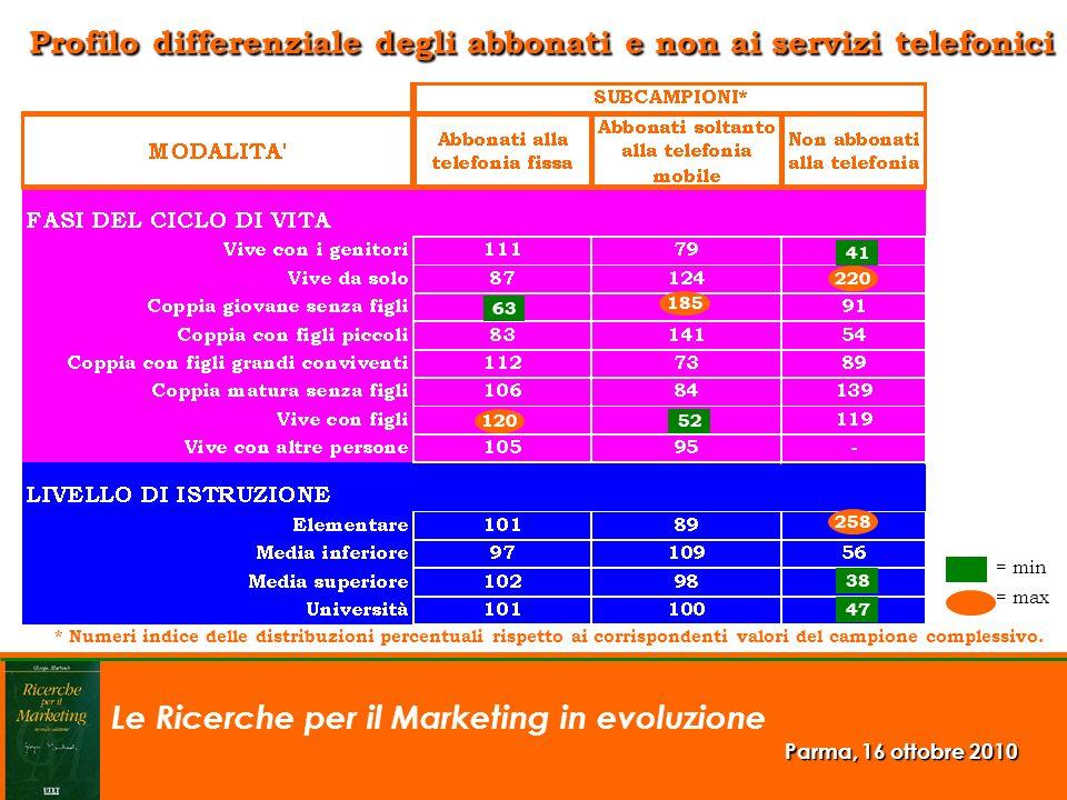 Le Ricerche per il Marketing in evoluzione Parma, 16 ottobre 2010 Profilo differenziale degli abbonati e non ai servizi telefonici * Numeri indice del