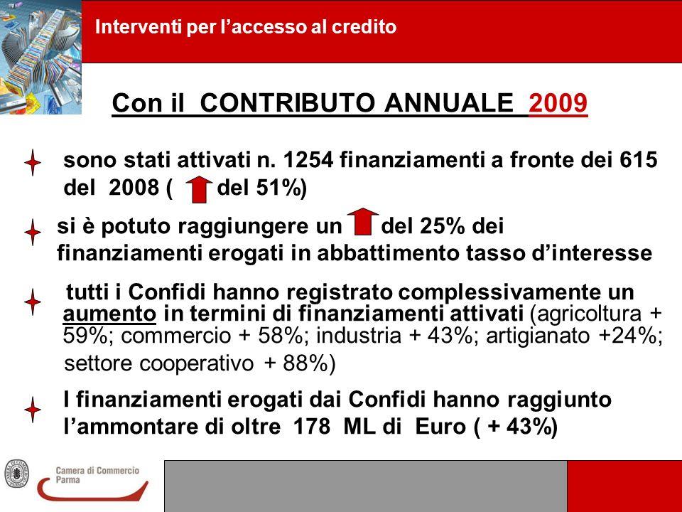 Interventi per laccesso al credito Con il CONTRIBUTO ANNUALE 2009 sono stati attivati n. 1254 finanziamenti a fronte dei 615 del 2008 ( del 51%) si è