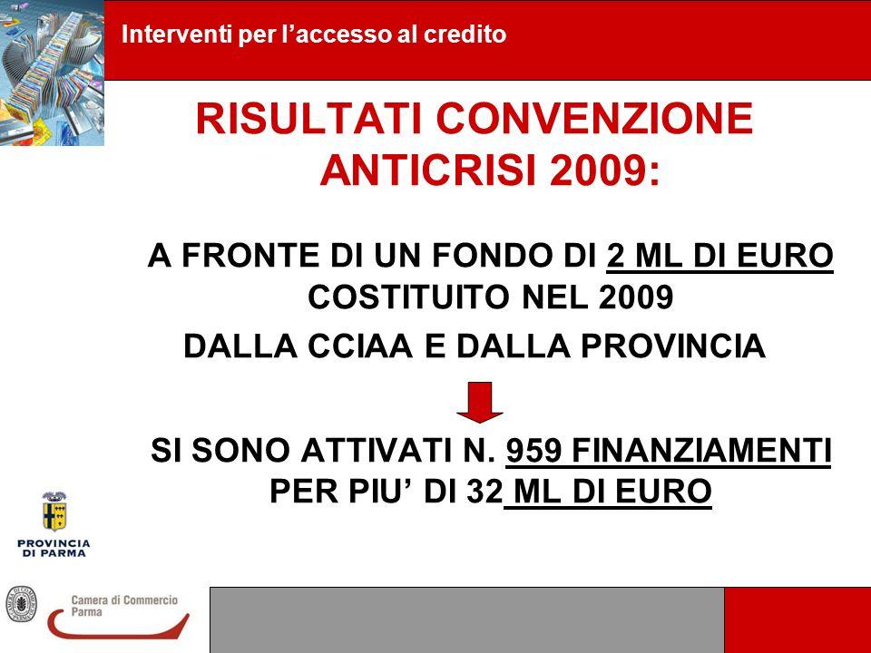 Interventi per laccesso al credito RISULTATI CONVENZIONE ANTICRISI 2009: A FRONTE DI UN FONDO DI 2 ML DI EURO COSTITUITO NEL 2009 DALLA CCIAA E DALLA
