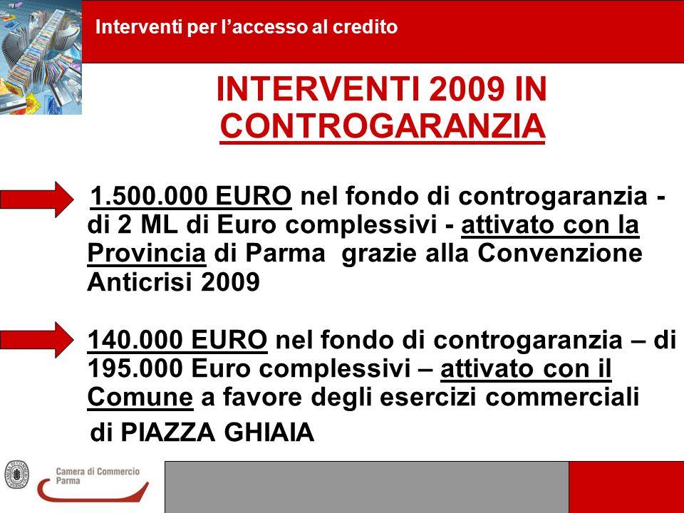 Interventi per laccesso al credito INTERVENTI 2009 IN CONTROGARANZIA 1.500.000 EURO nel fondo di controgaranzia - di 2 ML di Euro complessivi - attiva