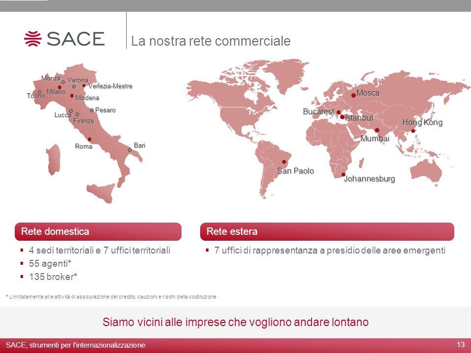 14 Sede Sedi territorialiUffici di rappresentanza Roma Piazza Poli, 37/42 00187 Roma Tel.