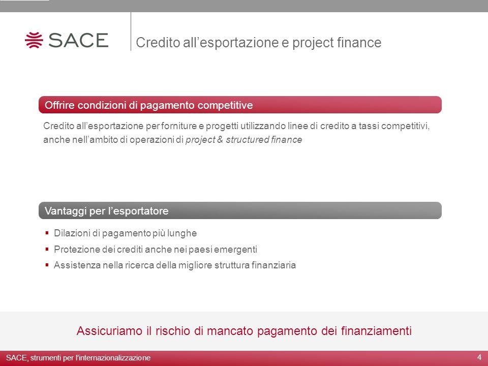 4 Dilazioni di pagamento più lunghe Protezione dei crediti anche nei paesi emergenti Assistenza nella ricerca della migliore struttura finanziaria Van