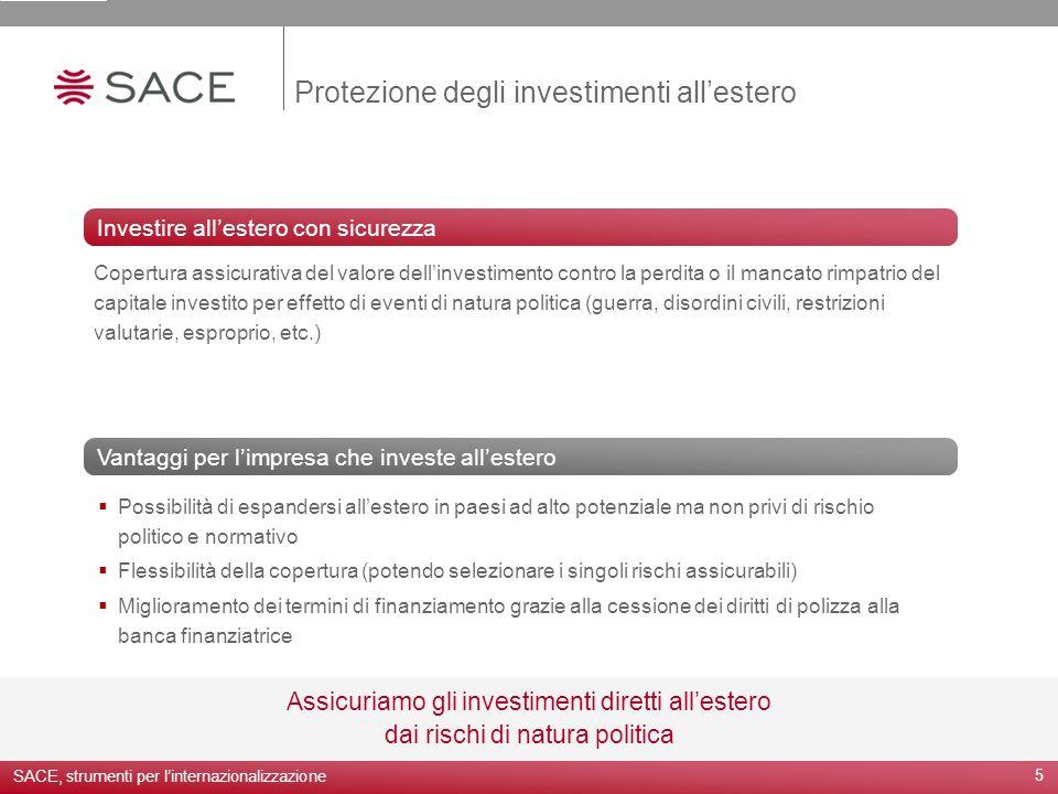 5 Assicuriamo gli investimenti diretti allestero dai rischi di natura politica Protezione degli investimenti allestero Possibilità di espandersi alles