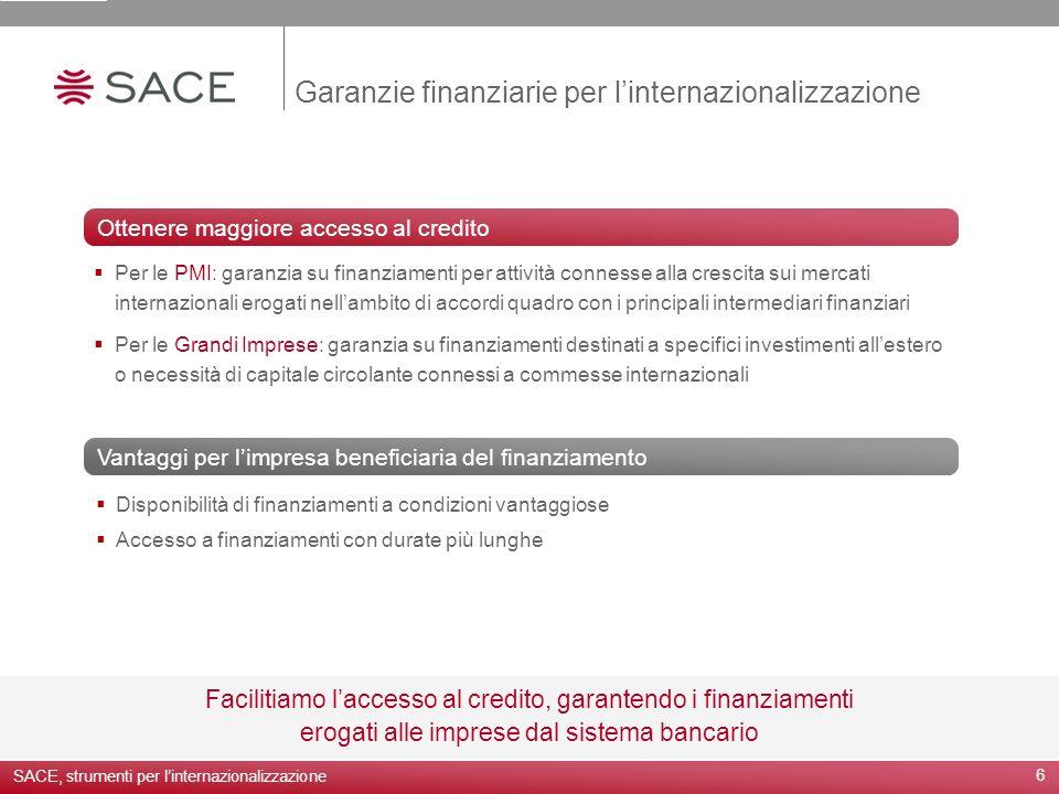 Garanzie finanziarie per linternazionalizzazione 6 Facilitiamo laccesso al credito, garantendo i finanziamenti erogati alle imprese dal sistema bancar
