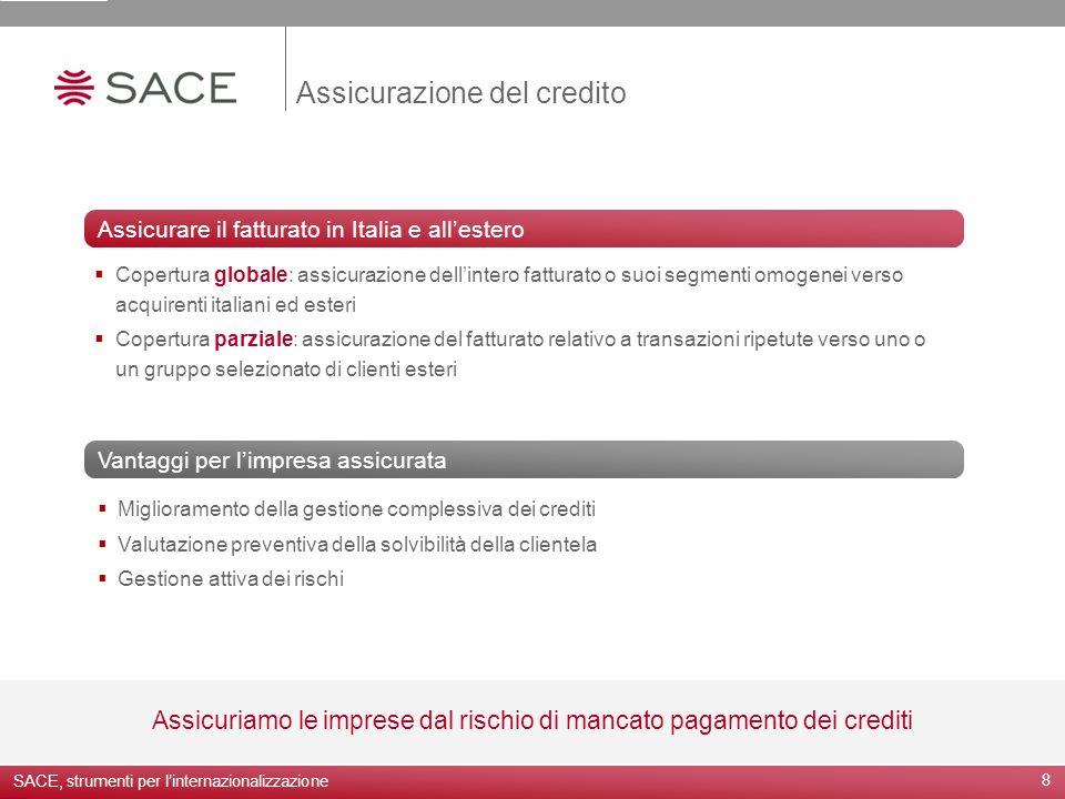 8 Miglioramento della gestione complessiva dei crediti Valutazione preventiva della solvibilità della clientela Gestione attiva dei rischi Assicuriamo