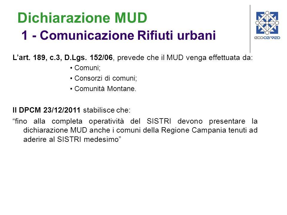 Dichiarazione MUD 1 - Comunicazione Rifiuti urbani Lart.