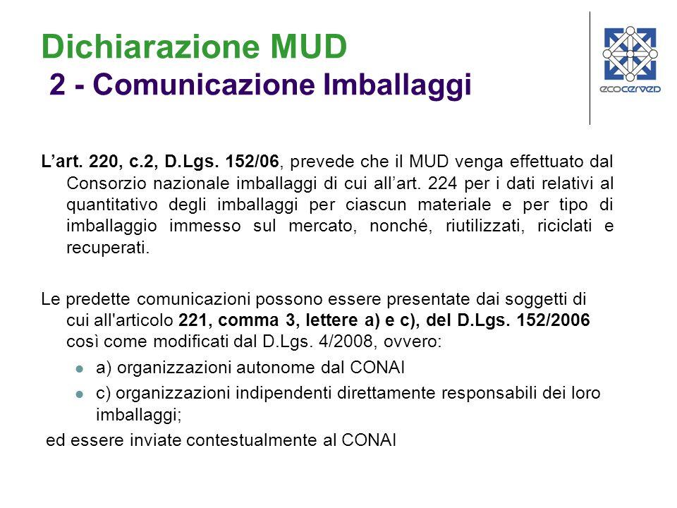 Lart.220, c.2, D.Lgs.