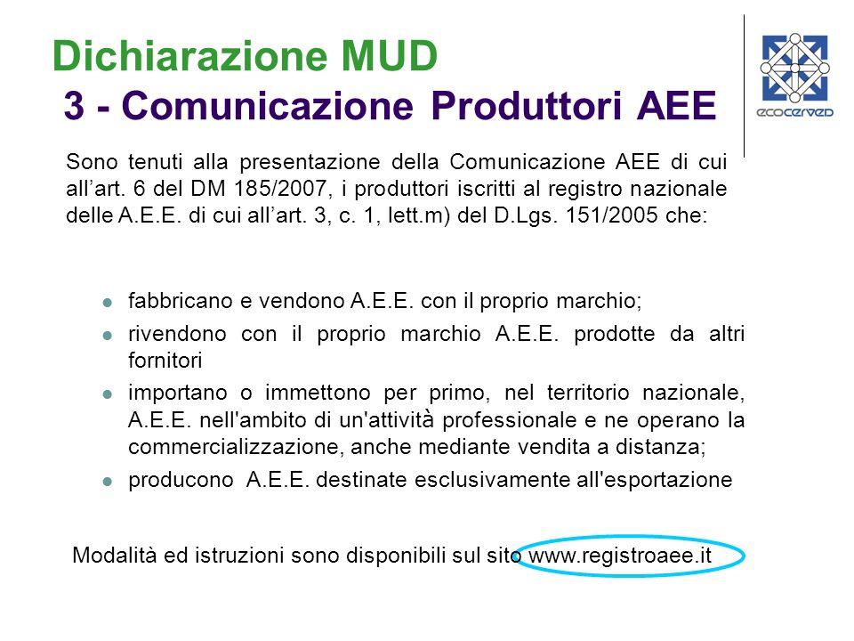 fabbricano e vendono A.E.E.con il proprio marchio; rivendono con il proprio marchio A.E.E.
