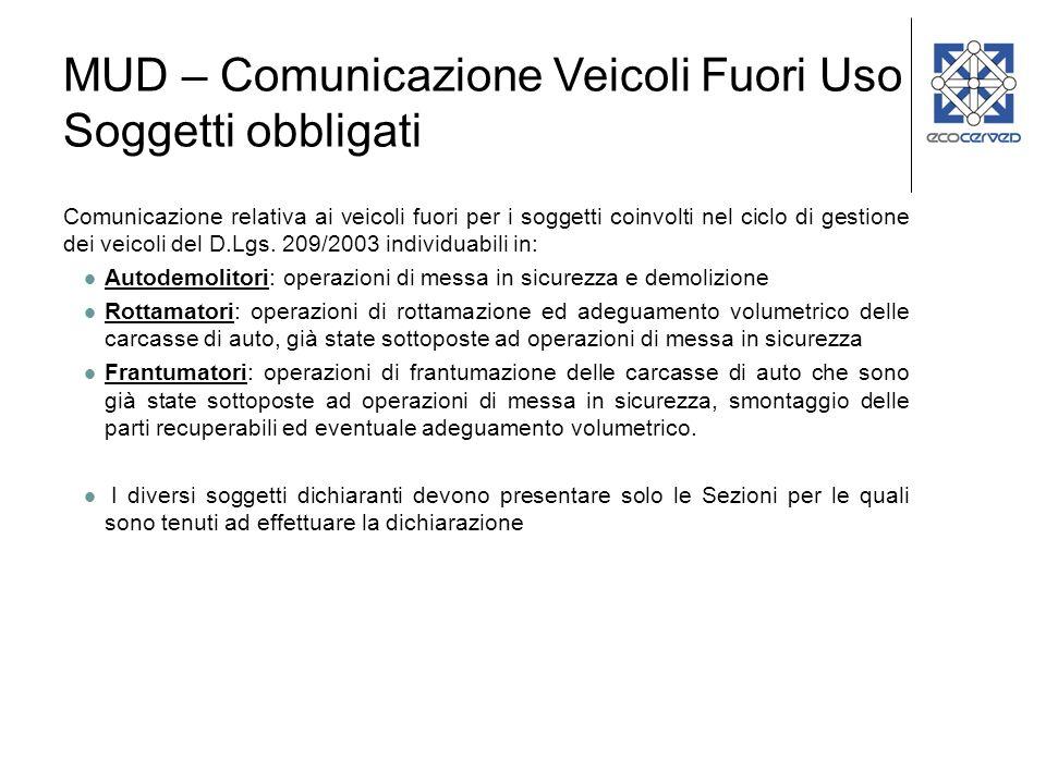 MUD – Comunicazione Veicoli Fuori Uso Soggetti obbligati Comunicazione relativa ai veicoli fuori per i soggetti coinvolti nel ciclo di gestione dei veicoli del D.Lgs.