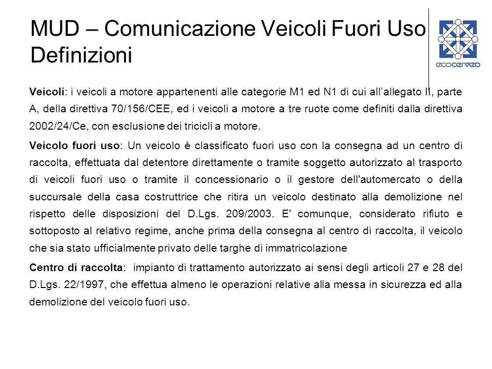 MUD – Comunicazione Veicoli Fuori Uso Definizioni Veicoli: i veicoli a motore appartenenti alle categorie M1 ed N1 di cui allallegato II, parte A, della direttiva 70/156/CEE, ed i veicoli a motore a tre ruote come definiti dalla direttiva 2002/24/Ce, con esclusione dei tricicli a motore.