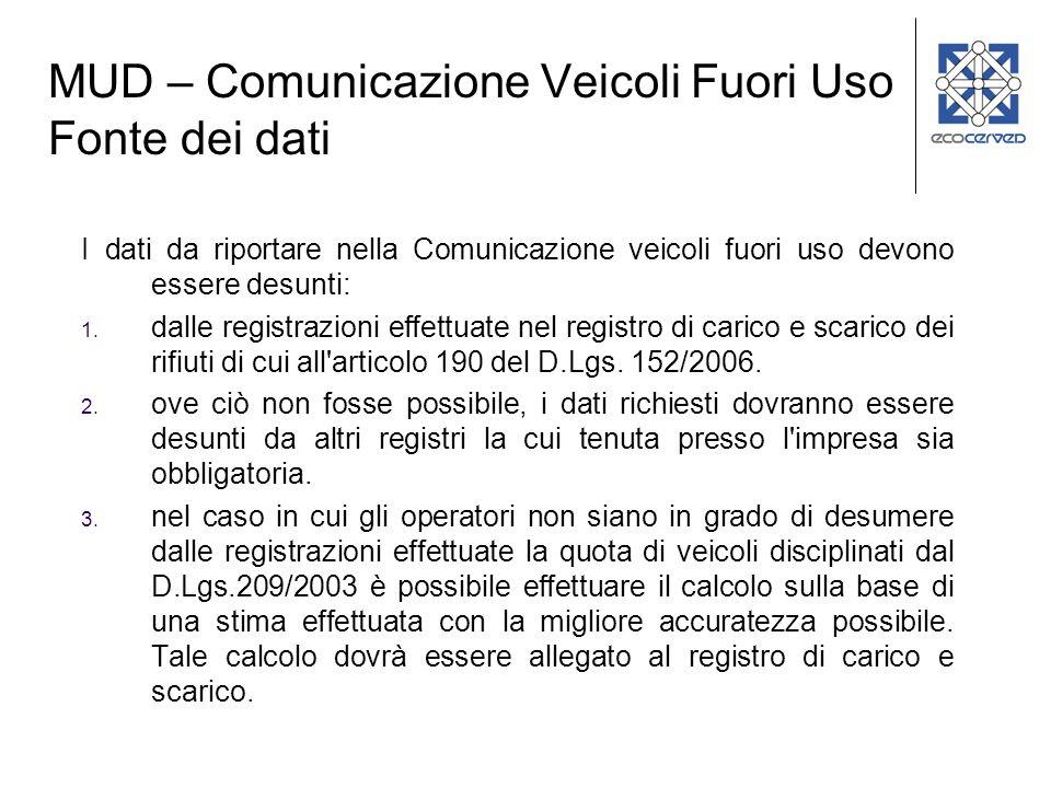 MUD – Comunicazione Veicoli Fuori Uso Fonte dei dati I dati da riportare nella Comunicazione veicoli fuori uso devono essere desunti: 1.