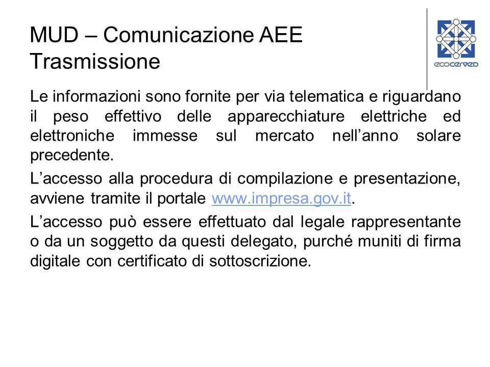 MUD – Comunicazione AEE Trasmissione Le informazioni sono fornite per via telematica e riguardano il peso effettivo delle apparecchiature elettriche ed elettroniche immesse sul mercato nellanno solare precedente.